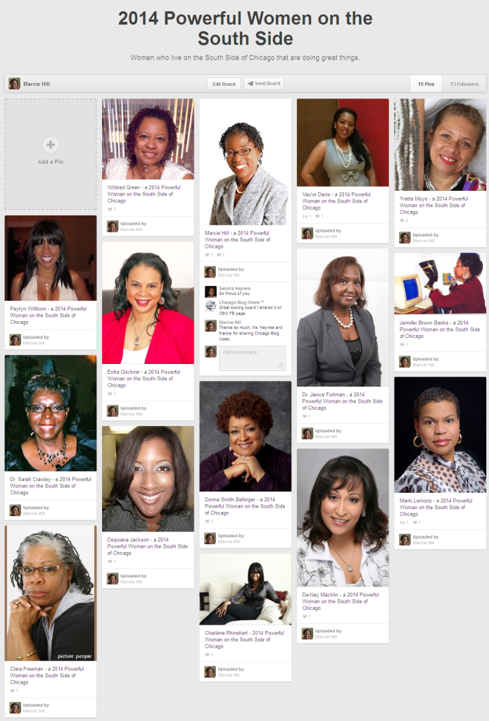 2014 Most Powerful Women on Pinterest