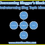 Overcoming Blogger's Block: Brainstorming Blog Topic Ideas