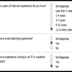 Pre-Employment Questionnaires: Another Applicant Disqualification Tool
